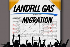 testing for landfill gas migration